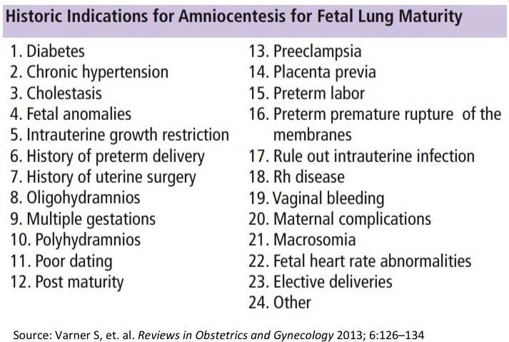 Amniocentesis For Fetal Lung Maturity